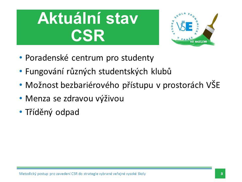 Aktuální stav CSR Poradenské centrum pro studenty Fungování různých studentských klubů Možnost bezbariérového přístupu v prostorách VŠE Menza se zdravou výživou Tříděný odpad Metodický postup pro zavedení CSR do strategie vybrané veřejné vysoké školy3