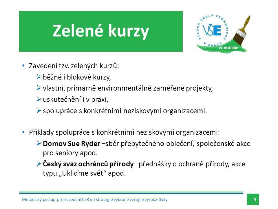 Zelené kurzy Zavedení tzv.