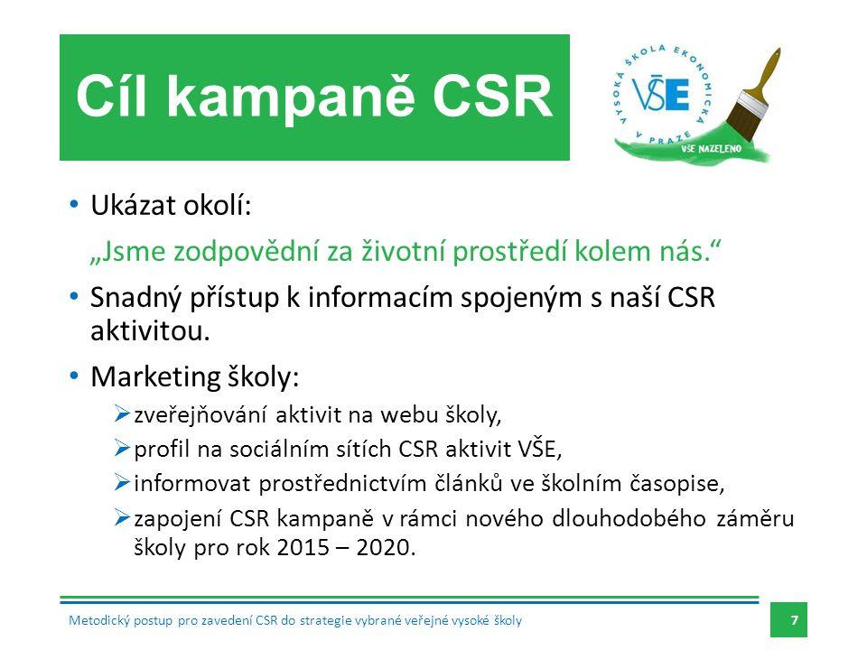"""Cíl kampaně CSR Ukázat okolí: """"Jsme zodpovědní za životní prostředí kolem nás. Snadný přístup k informacím spojeným s naší CSR aktivitou."""