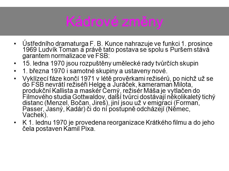 Kádrové změny Ústředního dramaturga F. B. Kunce nahrazuje ve funkci 1. prosince 1969 Ludvík Toman a právě tato postava se spolu s Puršem stává garante