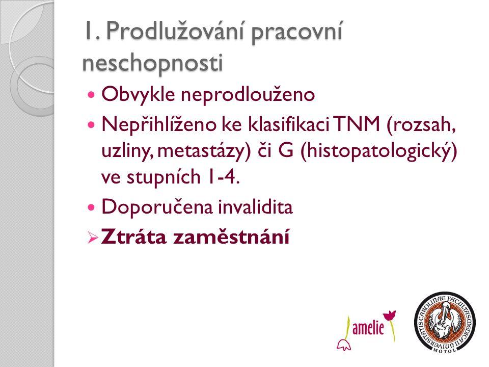 1. Prodlužování pracovní neschopnosti Obvykle neprodlouženo Nepřihlíženo ke klasifikaci TNM (rozsah, uzliny, metastázy) či G (histopatologický) ve stu