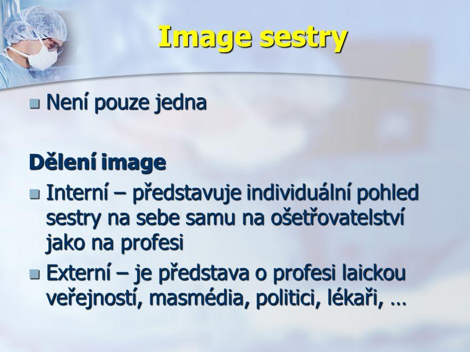 Image sestry Není pouze jedna Není pouze jedna Dělení image Interní – představuje individuální pohled sestry na sebe samu na ošetřovatelství jako na profesi Interní – představuje individuální pohled sestry na sebe samu na ošetřovatelství jako na profesi Externí – je představa o profesi laickou veřejností, masmédia, politici, lékaři, … Externí – je představa o profesi laickou veřejností, masmédia, politici, lékaři, …