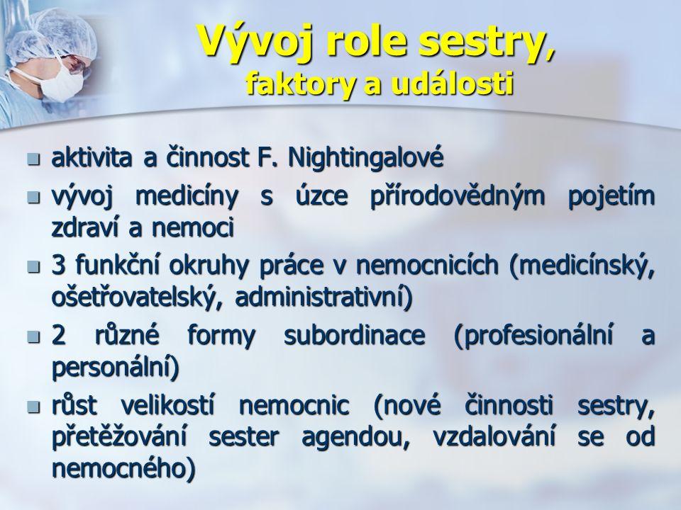 Vývoj role sestry, faktory a události aktivita a činnost F.