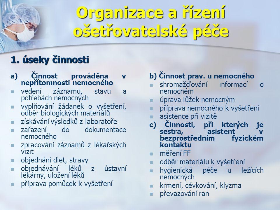 Organizace a řízení ošetřovatelské péče a) Činnost prováděna v nepřítomnosti nemocného vedení záznamu, stavu a potřebách nemocných vyplňování žádanek o vyšetření, odběr biologických materiálů získávání výsledků z laboratoře zařazení do dokumentace nemocného zpracování záznamů z lékařských vizit objednání diet, stravy objednávání léků z ústavní lékárny, uložení léků příprava pomůcek k vyšetření b) Činnost prav.