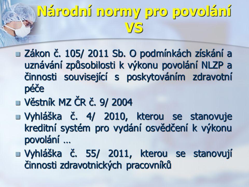 Národní normy pro povolání VS Zákon č. 105/ 2011 Sb.