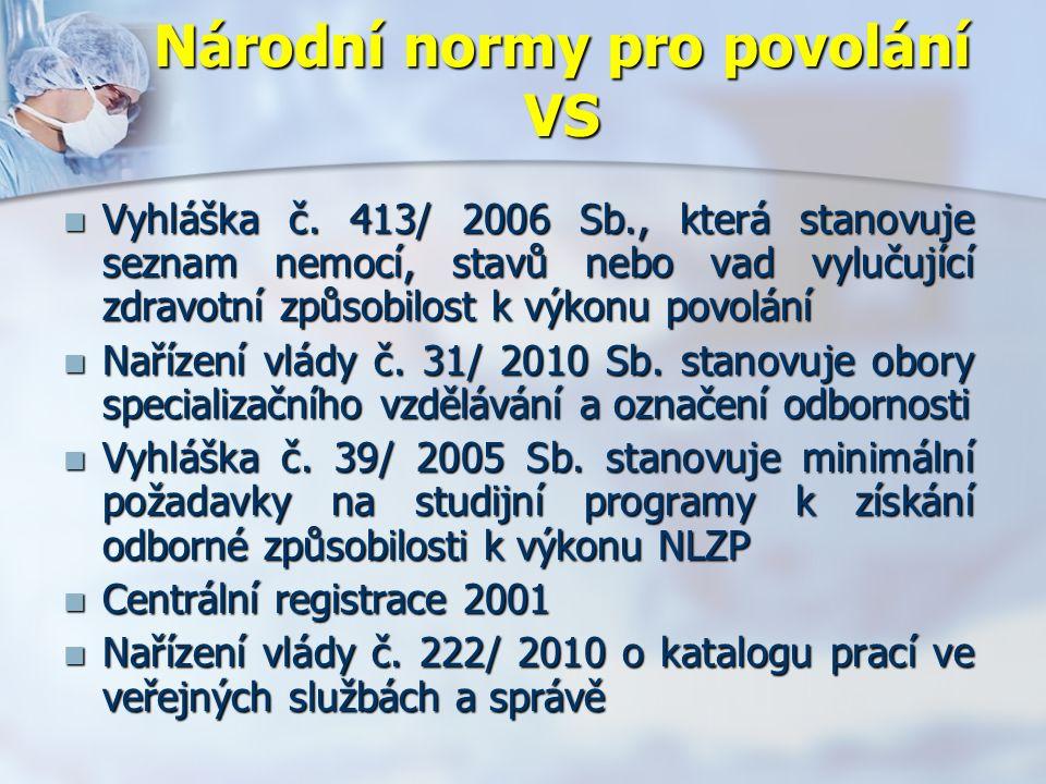 Národní normy pro povolání VS Vyhláška č.