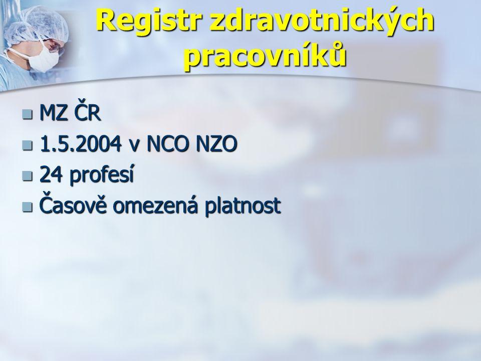 Registr zdravotnických pracovníků MZ ČR MZ ČR 1.5.2004 v NCO NZO 1.5.2004 v NCO NZO 24 profesí 24 profesí Časově omezená platnost Časově omezená platnost