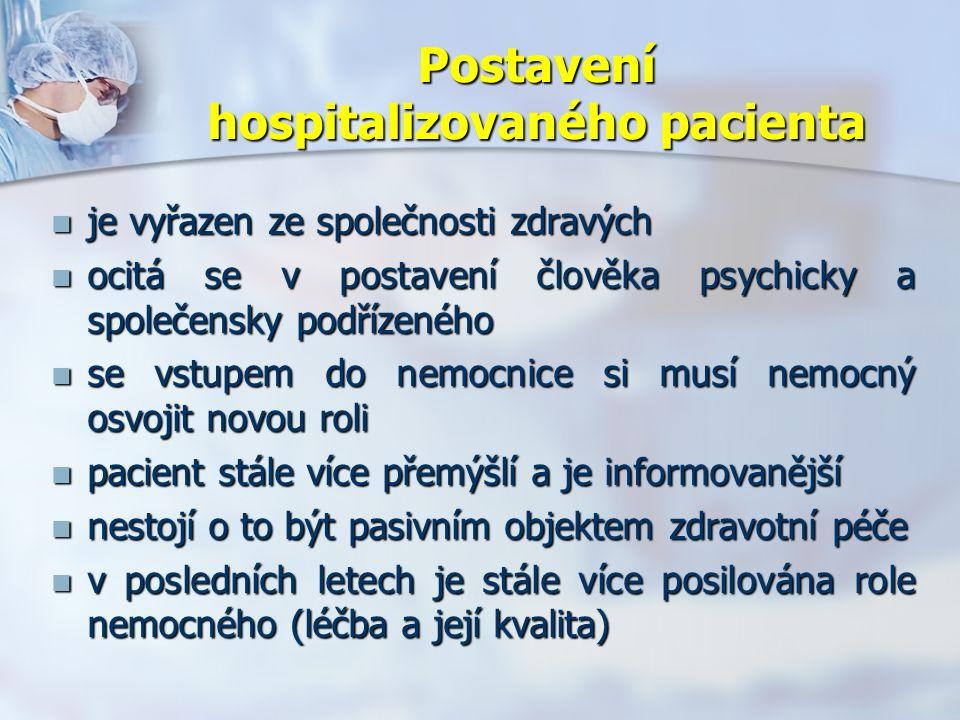Postavení hospitalizovaného pacienta je vyřazen ze společnosti zdravých je vyřazen ze společnosti zdravých ocitá se v postavení člověka psychicky a společensky podřízeného ocitá se v postavení člověka psychicky a společensky podřízeného se vstupem do nemocnice si musí nemocný osvojit novou roli se vstupem do nemocnice si musí nemocný osvojit novou roli pacient stále více přemýšlí a je informovanější pacient stále více přemýšlí a je informovanější nestojí o to být pasivním objektem zdravotní péče nestojí o to být pasivním objektem zdravotní péče v posledních letech je stále více posilována role nemocného (léčba a její kvalita) v posledních letech je stále více posilována role nemocného (léčba a její kvalita)