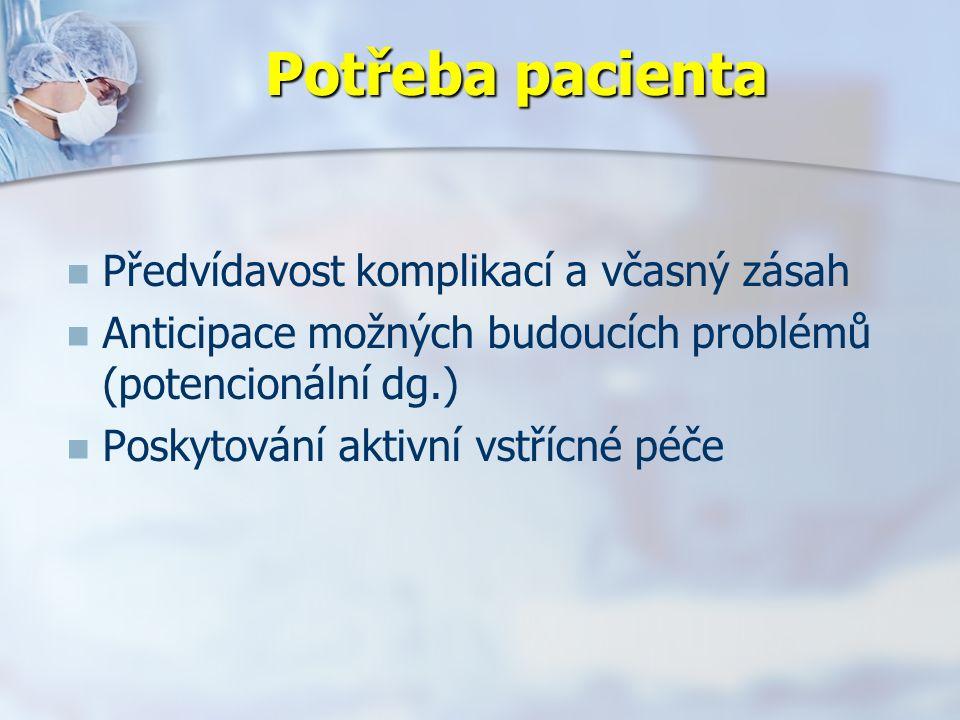 Potřeba pacienta Předvídavost komplikací a včasný zásah Anticipace možných budoucích problémů (potencionální dg.) Poskytování aktivní vstřícné péče
