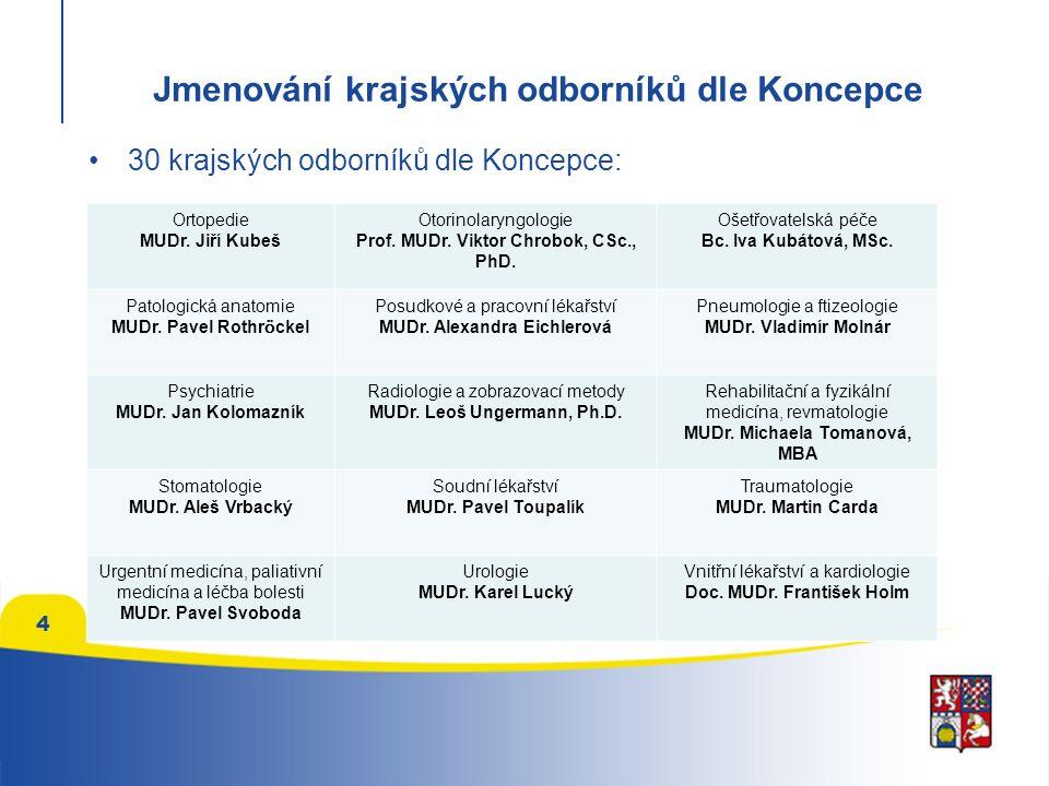 Jmenování krajských odborníků dle Koncepce 30 krajských odborníků dle Koncepce: 4 Ortopedie MUDr.