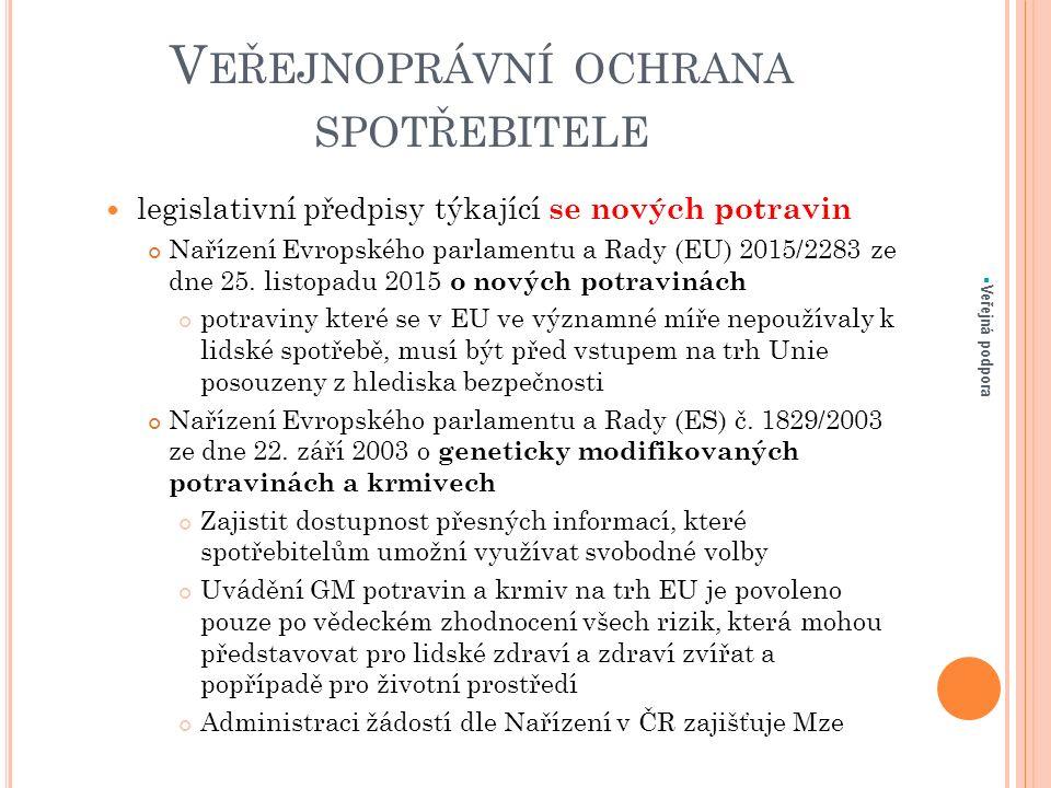V EŘEJNOPRÁVNÍ OCHRANA SPOTŘEBITELE legislativní předpisy týkající se nových potravin Nařízení Evropského parlamentu a Rady (EU) 2015/2283 ze dne 25.