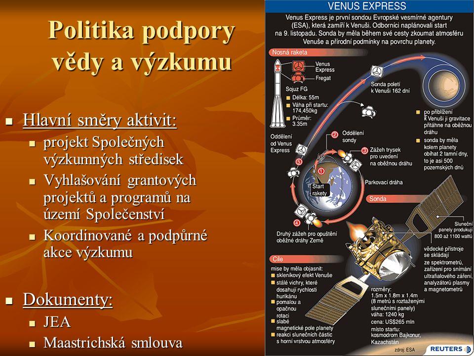 Politika podpory vědy a výzkumu Hlavní projekty EU: Hlavní projekty EU: Galileo Galileo Venus express Venus express ITER ITER Rámcové programy: Rámcové programy: Snížení energetické náročnosti Snížení energetické náročnosti IT IT Doprava Doprava Ekonomie Ekonomie Vzdělávací programy: Vzdělávací programy: Socrates Leonardo PHARE Cíl: Cíl: Aby na vědu a výzkum šlo alespoň tolik, kolik jde na zemědělskou politiku