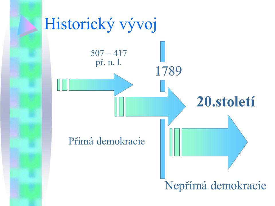 Historický vývoj 507 – 417 př. n. l. 1789 20.století Přímá demokracie Nepřímá demokracie