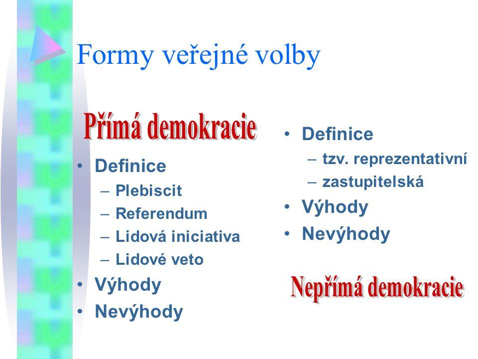 Formy veřejné volby Definice –Plebiscit –Referendum –Lidová iniciativa –Lidové veto Výhody Nevýhody Definice –tzv. reprezentativní –zastupitelská Výho