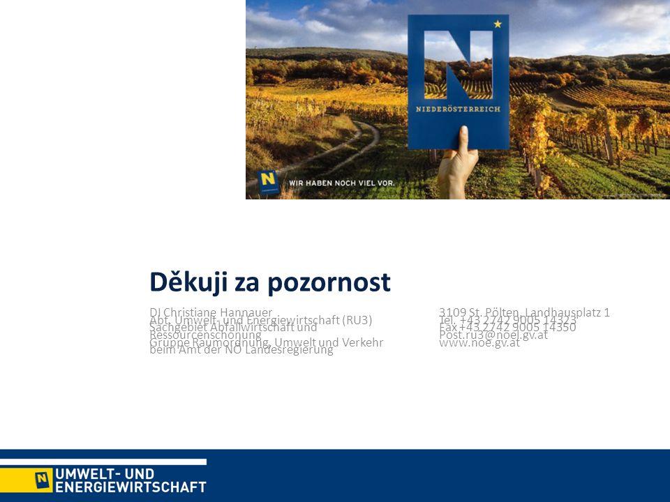 DI Christiane Hannauer Abt. Umwelt- und Energiewirtschaft (RU3) Sachgebiet Abfallwirtschaft und Ressourcenschonung Gruppe Raumordnung, Umwelt und Verk