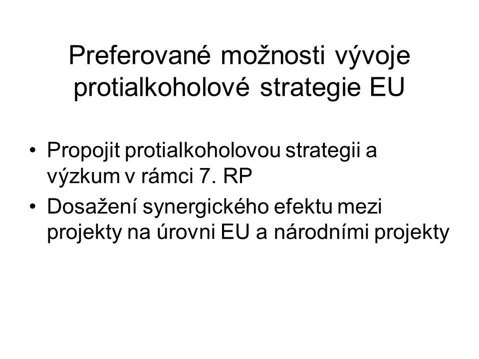 Preferované možnosti vývoje protialkoholové strategie EU Propojit protialkoholovou strategii a výzkum v rámci 7.