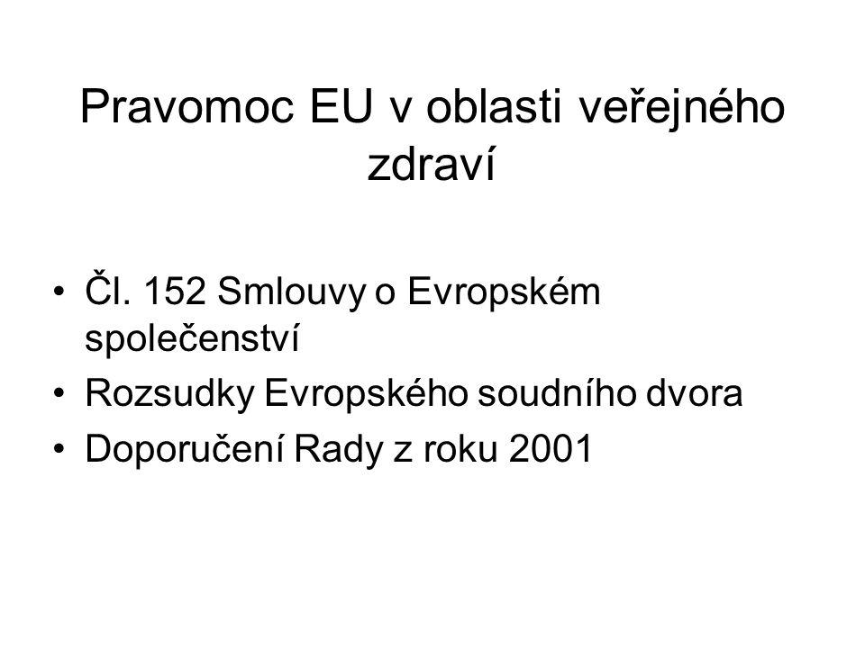 Pravomoc EU v oblasti veřejného zdraví Čl.