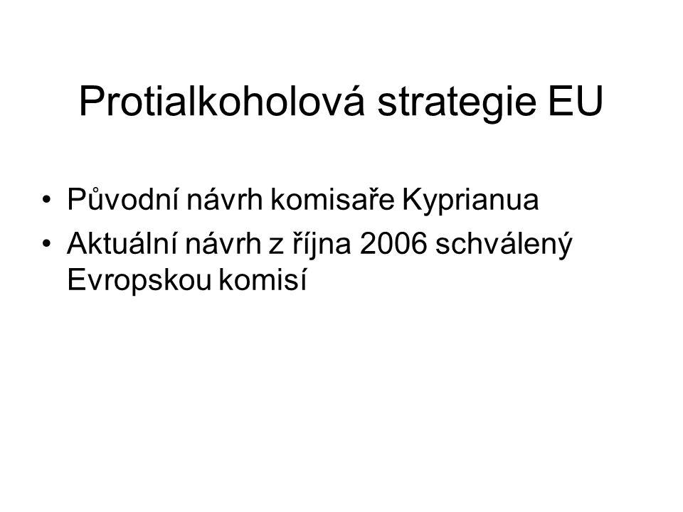 Protialkoholová strategie EU Původní návrh komisaře Kyprianua Aktuální návrh z října 2006 schválený Evropskou komisí