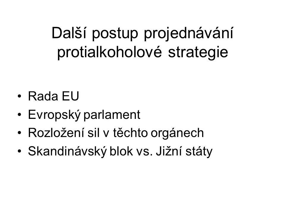 Další postup projednávání protialkoholové strategie Rada EU Evropský parlament Rozložení sil v těchto orgánech Skandinávský blok vs.