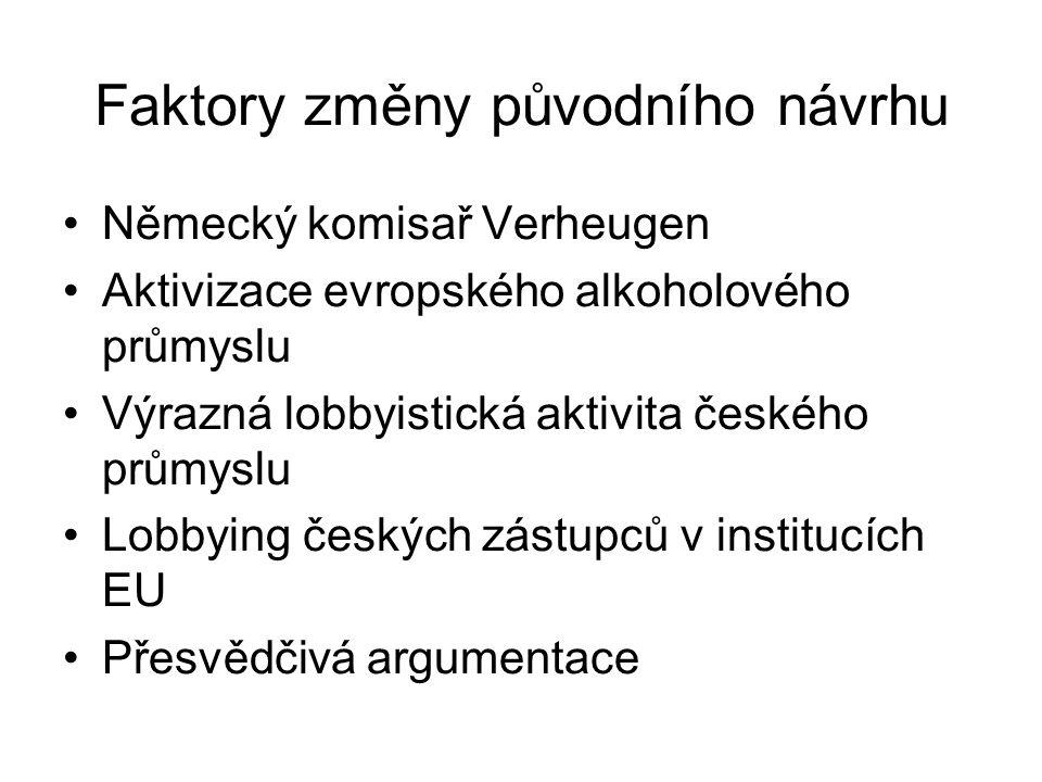 Faktory změny původního návrhu Německý komisař Verheugen Aktivizace evropského alkoholového průmyslu Výrazná lobbyistická aktivita českého průmyslu Lobbying českých zástupců v institucích EU Přesvědčivá argumentace