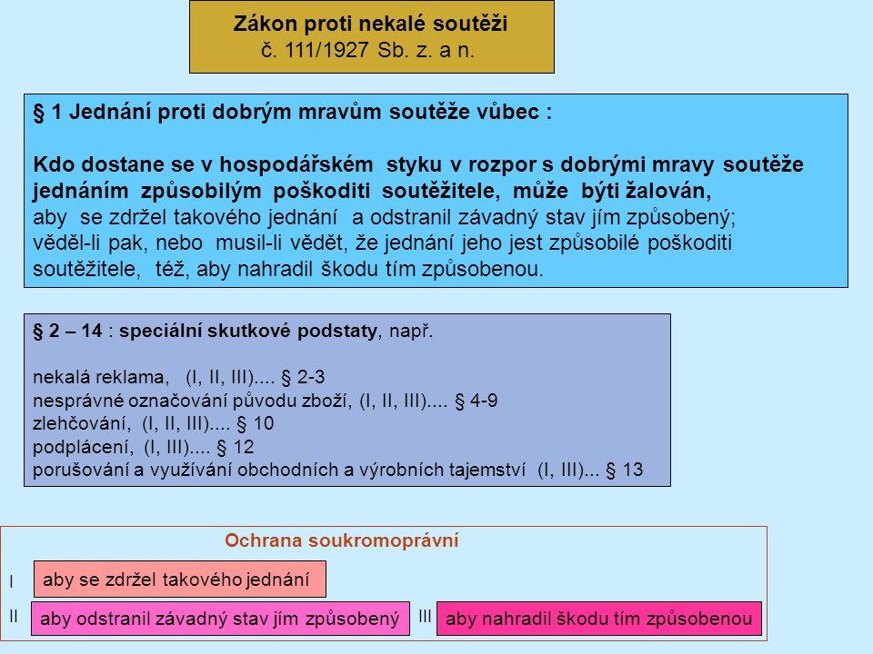 Obchodní zákoník zák.č. 513/1991 Sb.