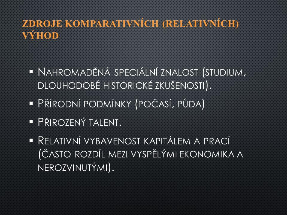 ZDROJE KOMPARATIVNÍCH (RELATIVNÍCH) VÝHOD   N AHROMADĚNÁ SPECIÁLNÍ ZNALOST ( STUDIUM, DLOUHODOBÉ HISTORICKÉ ZKUŠENOSTI ).