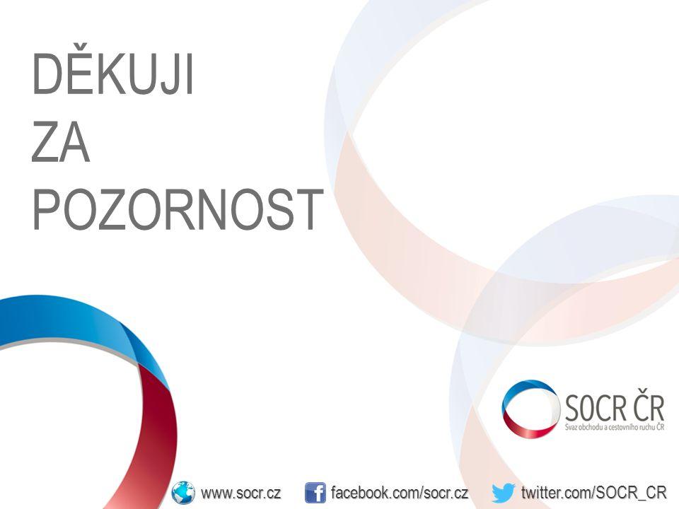 www.socr.cz facebook.com/socr.cz twitter.com/SOCR_CR www.socr.cz facebook.com/socr.cz twitter.com/SOCR_CR DĚKUJI ZA POZORNOST