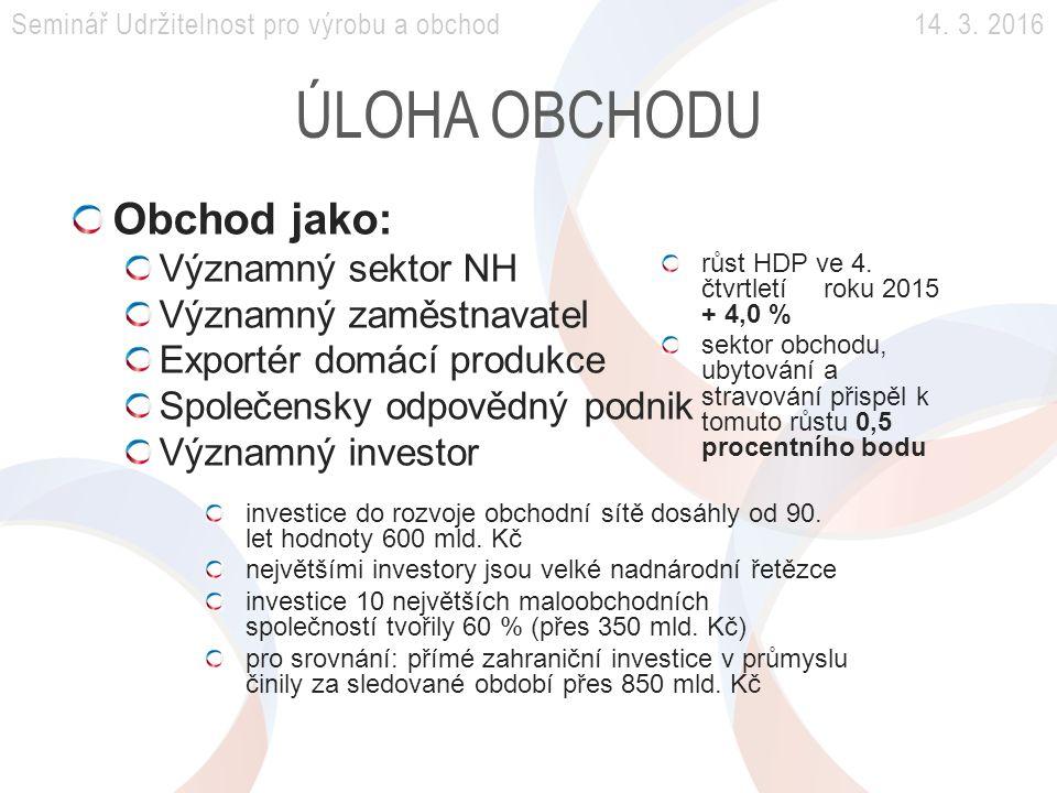 ÚLOHA OBCHODU Obchod jako: Významný sektor NH Významný zaměstnavatel Exportér domácí produkce Společensky odpovědný podnik Významný investor Seminář Udržitelnost pro výrobu a obchod 14.