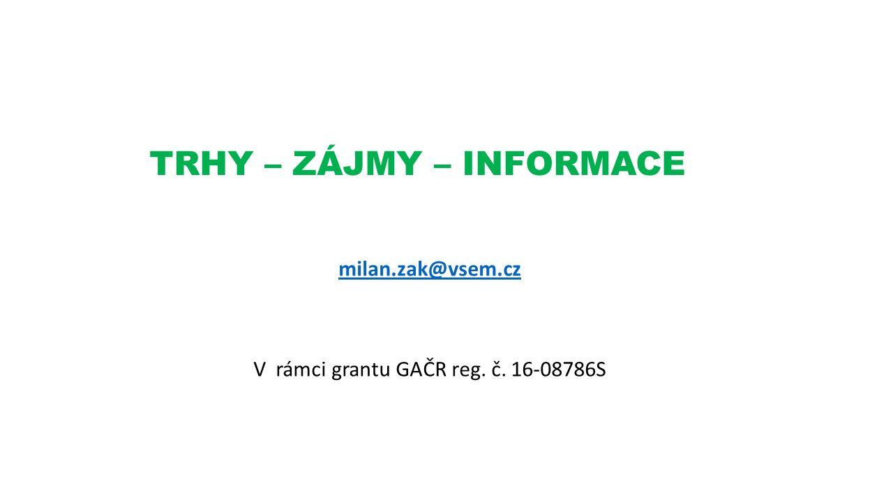 TRHY – ZÁJMY – INFORMACE milan.zak@vsem.cz V rámci grantu GAČR reg. č. 16-08786S