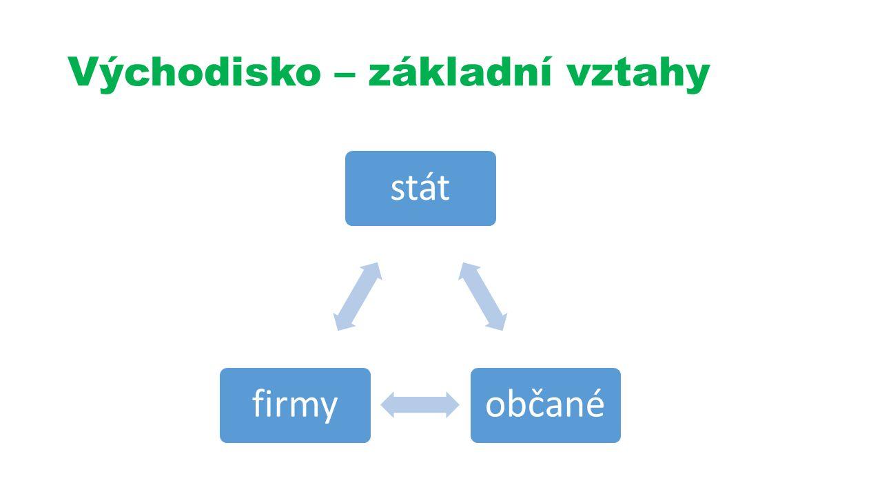EXPERTNÍ STOLY O LOBBINGU www.respektinstitut.cz/expertní-stoly-o-lobbingu/ rok 2015 www.respektinstitut.cz/expertní-stoly-o-lobbingu/ Zjištění : Pouze 4,4 % občanů nesouhlasí s tvrzením LOBBING VEDE KE KORUPČNÍMU JEDNÁNÍ Jen 21,7 % považuje lobbing jako OPRÁVNĚNOU FORMU KOMUNIKACE Proti zákazu veřejným činitelů komunikovat se zástupci firem se vyslovilo jen 15 % dotazovaných Zdroj :Sociologický ústav AV ČR 2011