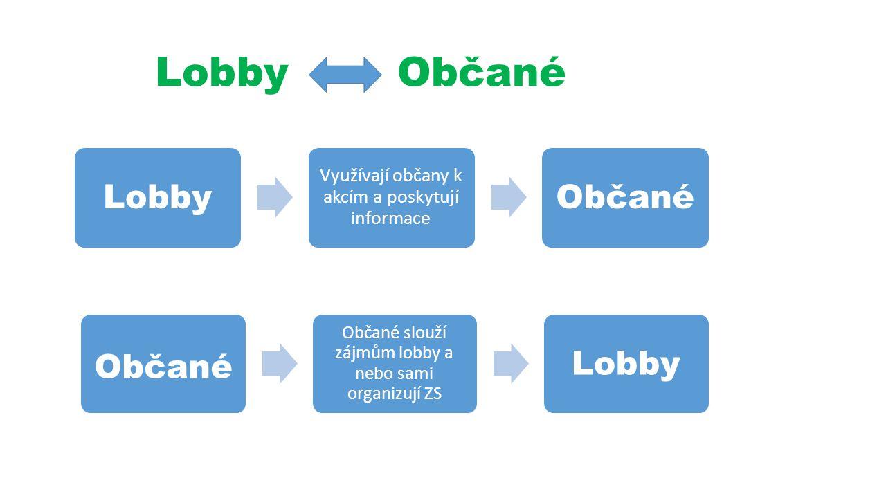 EXPERTNÍ STOLY O LOBBINGU II.