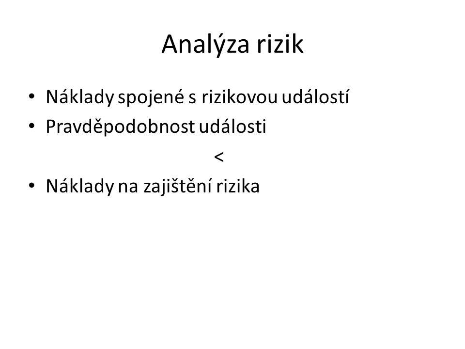 Analýza rizik Náklady spojené s rizikovou událostí Pravděpodobnost události < Náklady na zajištění rizika