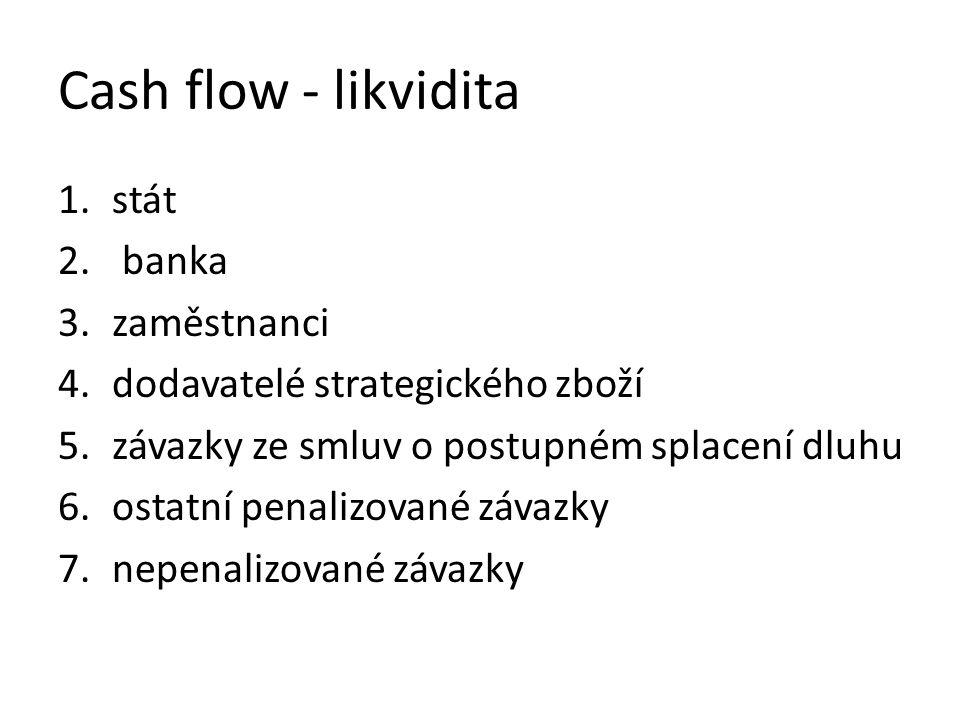 Cash flow - likvidita 1.stát 2. banka 3.zaměstnanci 4.dodavatelé strategického zboží 5.závazky ze smluv o postupném splacení dluhu 6.ostatní penalizov