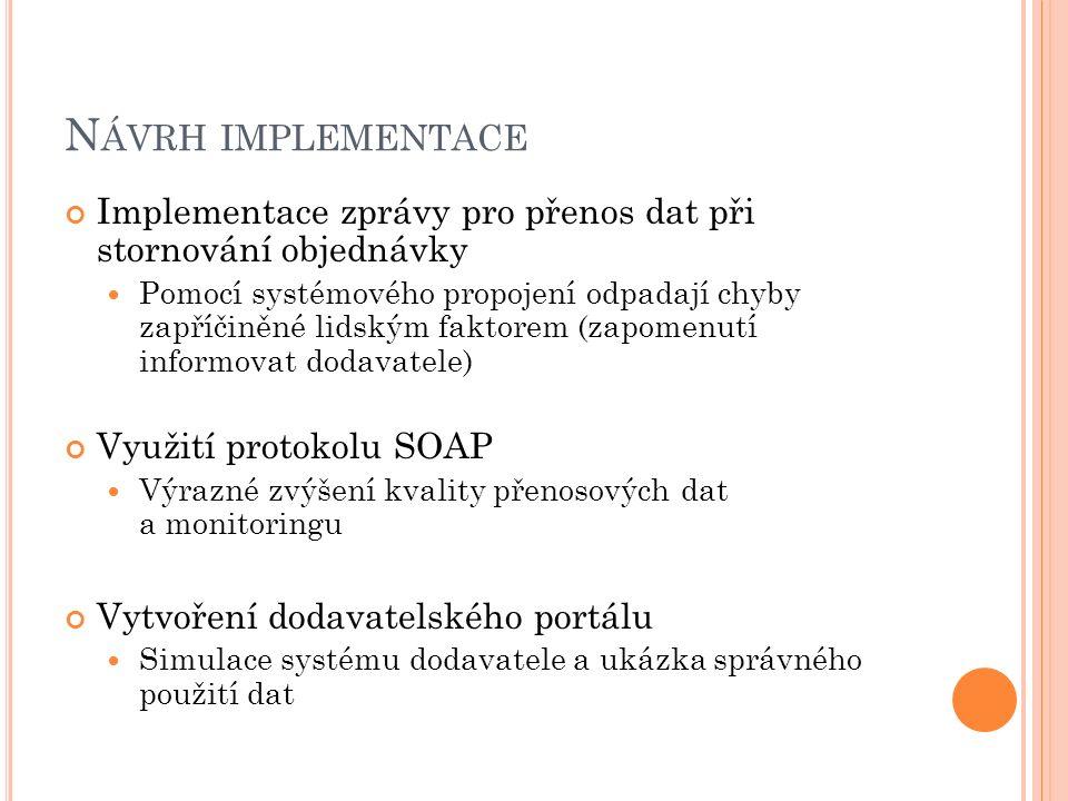 N ÁVRH IMPLEMENTACE Implementace zprávy pro přenos dat při stornování objednávky Pomocí systémového propojení odpadají chyby zapříčiněné lidským faktorem (zapomenutí informovat dodavatele) Využití protokolu SOAP Výrazné zvýšení kvality přenosových dat a monitoringu Vytvoření dodavatelského portálu Simulace systému dodavatele a ukázka správného použití dat