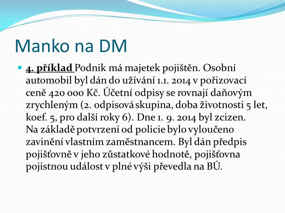 Manko na DM 4. příklad Podnik má majetek pojištěn.