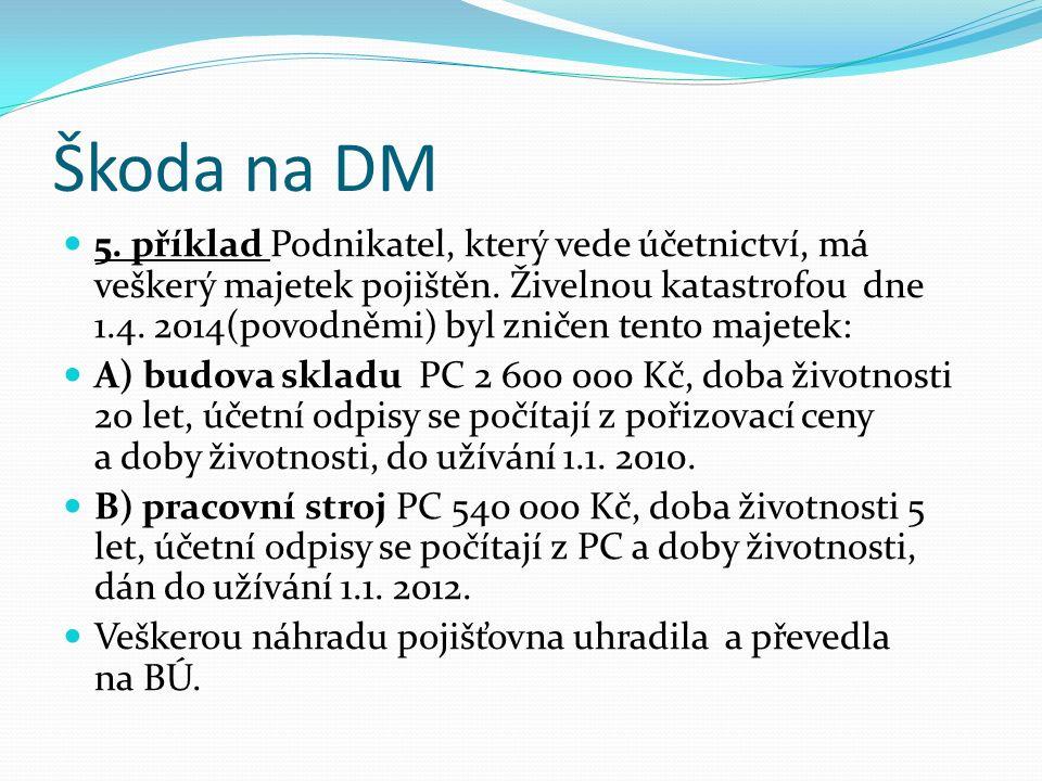 Škoda na DM 5. příklad Podnikatel, který vede účetnictví, má veškerý majetek pojištěn.