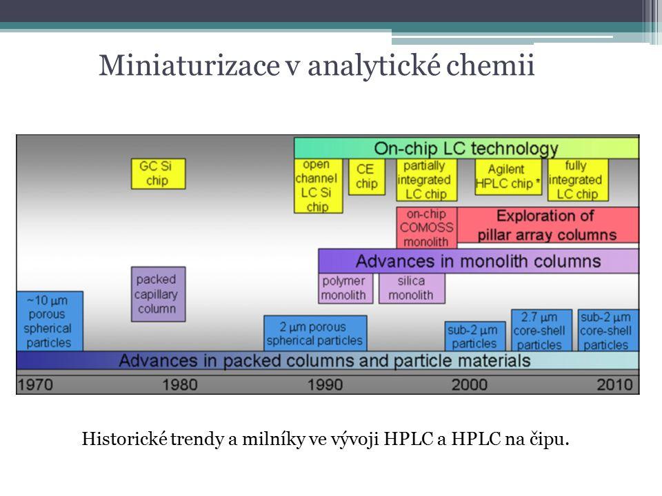 Komerčně dostupné mikrofluidické systémy Čip = kolona pro obohacování vzorku, kolona pro analýzu, mikroventil, veškeré spoje nanoelektrosprej na čipu zahrnuty všechny kroky analýzy, od nadávkování vzorku až po ESI ionizaci analytů před detekcí hmotnostním spektrometrem Čipy různých provedení pro danou aplikaci; čipy na zakázku Aplikace: Analýza peptidů a fosfopeptidů Analýza malých molekul A) 1260 Infinity HPLC-Chip/MS System, B) čip je po vložení do HPLC-Chip Cube umístěn mezi rotor a stator, tím je vytvořen šesticestný ventil pro dávkování a nástřik vzorku.