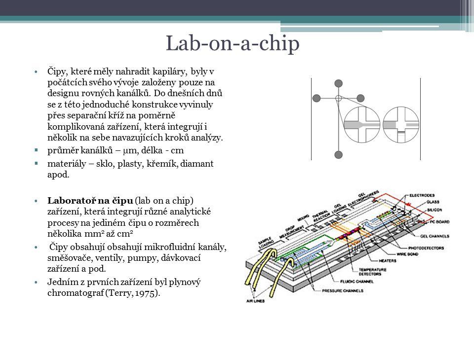 Lab-on-a-chip Čipy, které měly nahradit kapiláry, byly v počátcích svého vývoje založeny pouze na designu rovných kanálků.