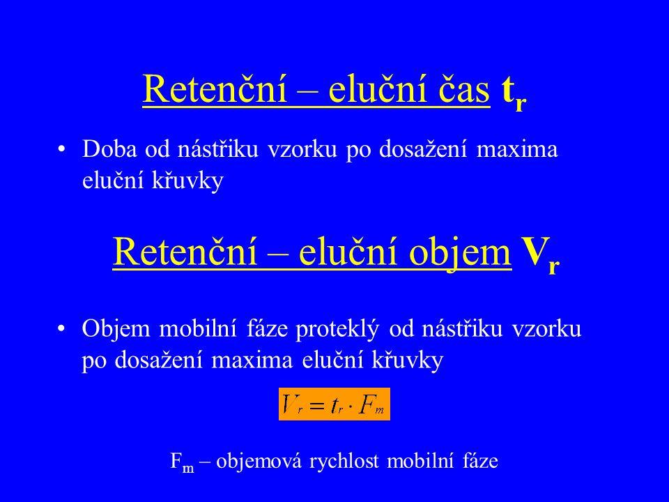 Retenční – eluční čas t r Doba od nástřiku vzorku po dosažení maxima eluční křuvky Retenční – eluční objem V r Objem mobilní fáze proteklý od nástřiku vzorku po dosažení maxima eluční křuvky F m – objemová rychlost mobilní fáze