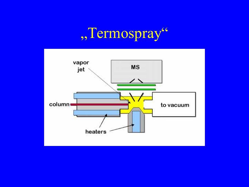 """Termospray"