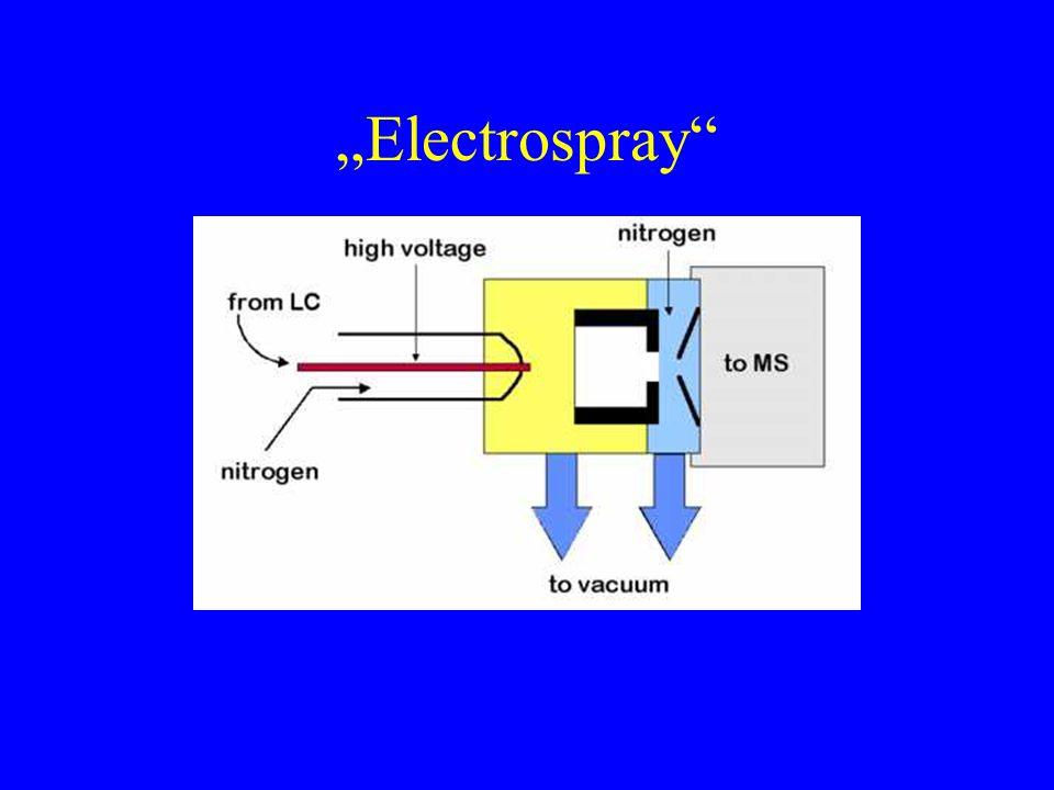 """Electrospray"