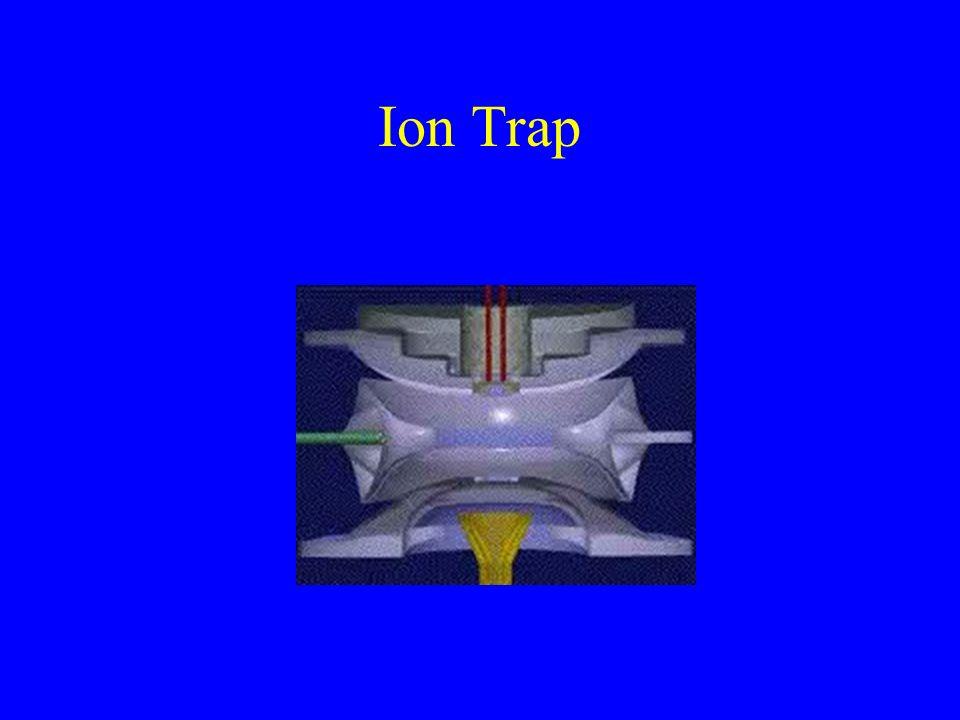 Ion Trap