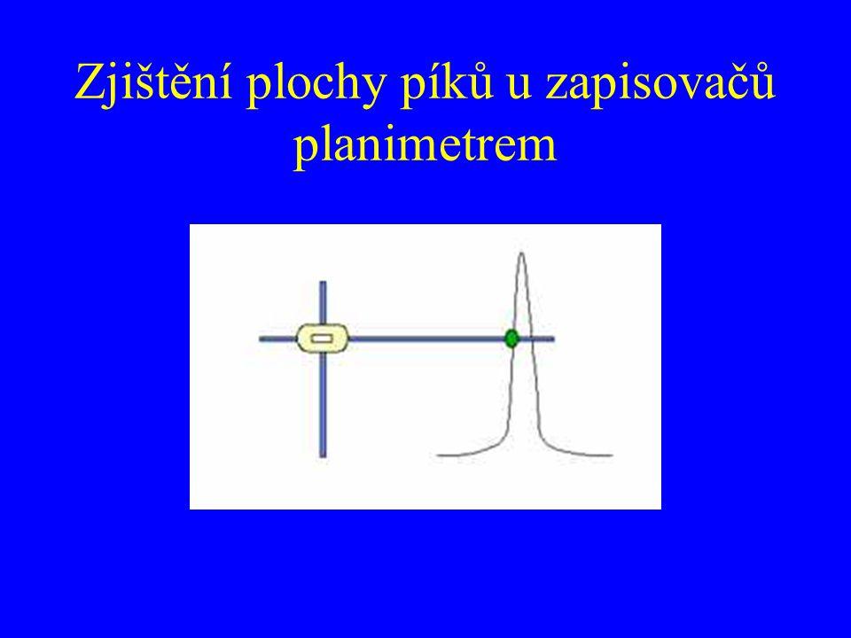 Zjištění plochy píků u zapisovačů planimetrem
