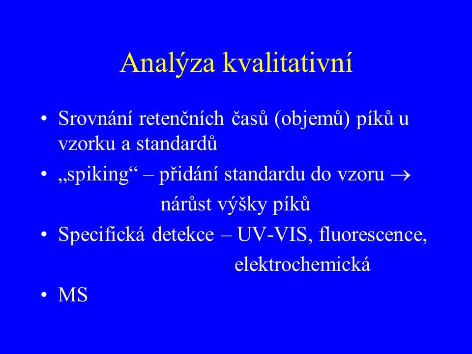 """Analýza kvalitativní Srovnání retenčních časů (objemů) píků u vzorku a standardů """"spiking – přidání standardu do vzoru  nárůst výšky píků Specifická detekce – UV-VIS, fluorescence, elektrochemická MS"""