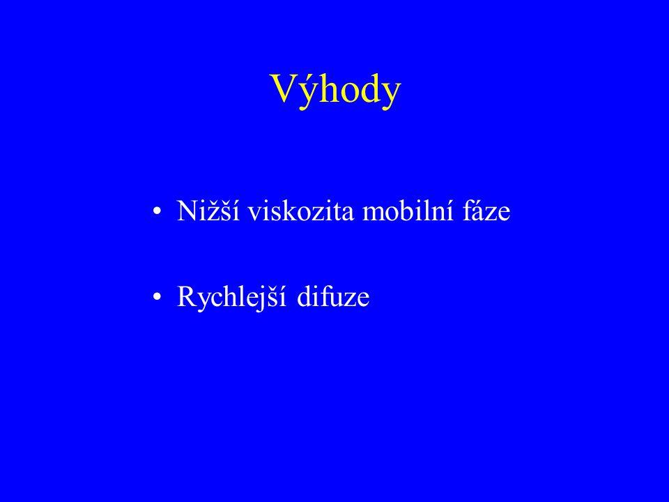 Výhody Nižší viskozita mobilní fáze Rychlejší difuze