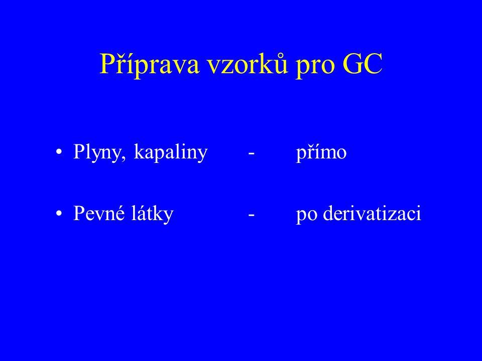 Příprava vzorků pro GC Plyny, kapaliny-přímo Pevné látky-po derivatizaci
