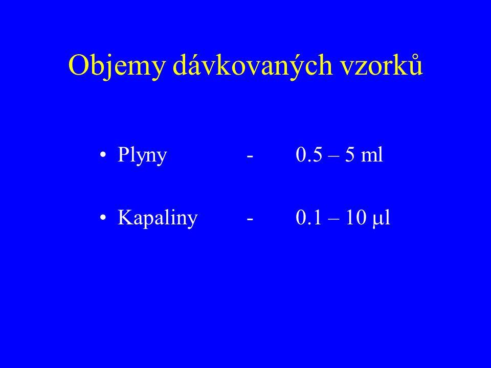 Objemy dávkovaných vzorků Plyny-0.5 – 5 ml Kapaliny-0.1 – 10  l