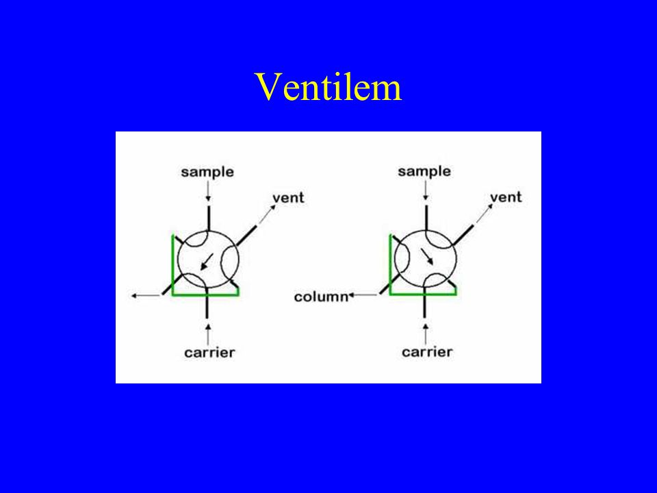 Ventilem