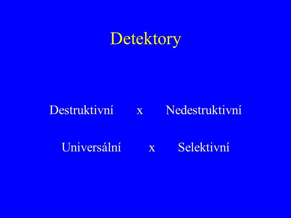 Detektory DestruktivníxNedestruktivní UniversálníxSelektivní