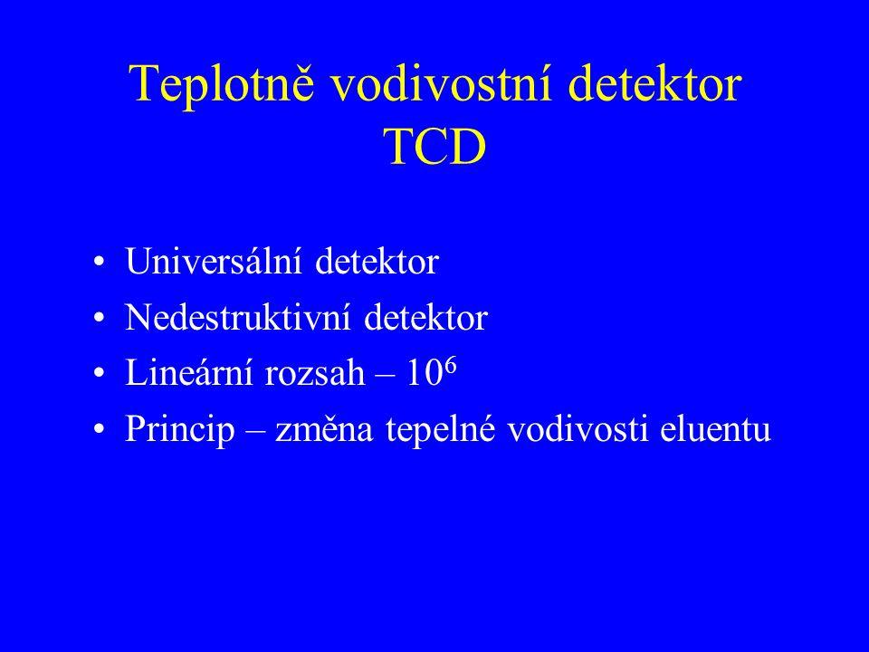 Teplotně vodivostní detektor TCD Universální detektor Nedestruktivní detektor Lineární rozsah – 10 6 Princip – změna tepelné vodivosti eluentu